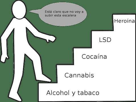 clínica de desintoxicación